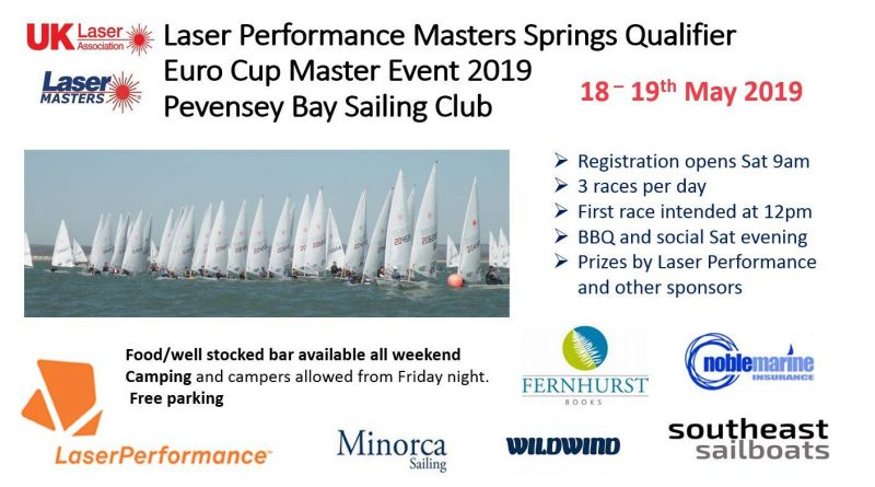 Laster Masters Open meeting Sat / Sun 18/19 May 2019